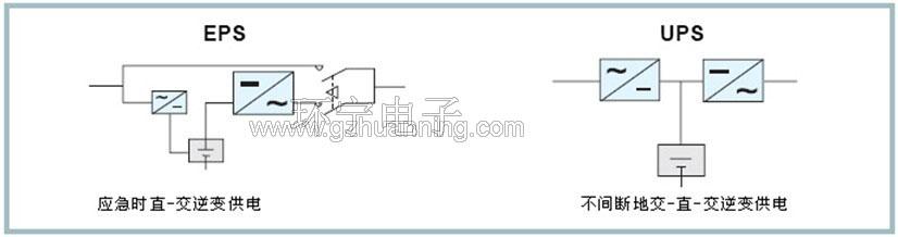 环宁电子|ups产品报价|不间断电源价格